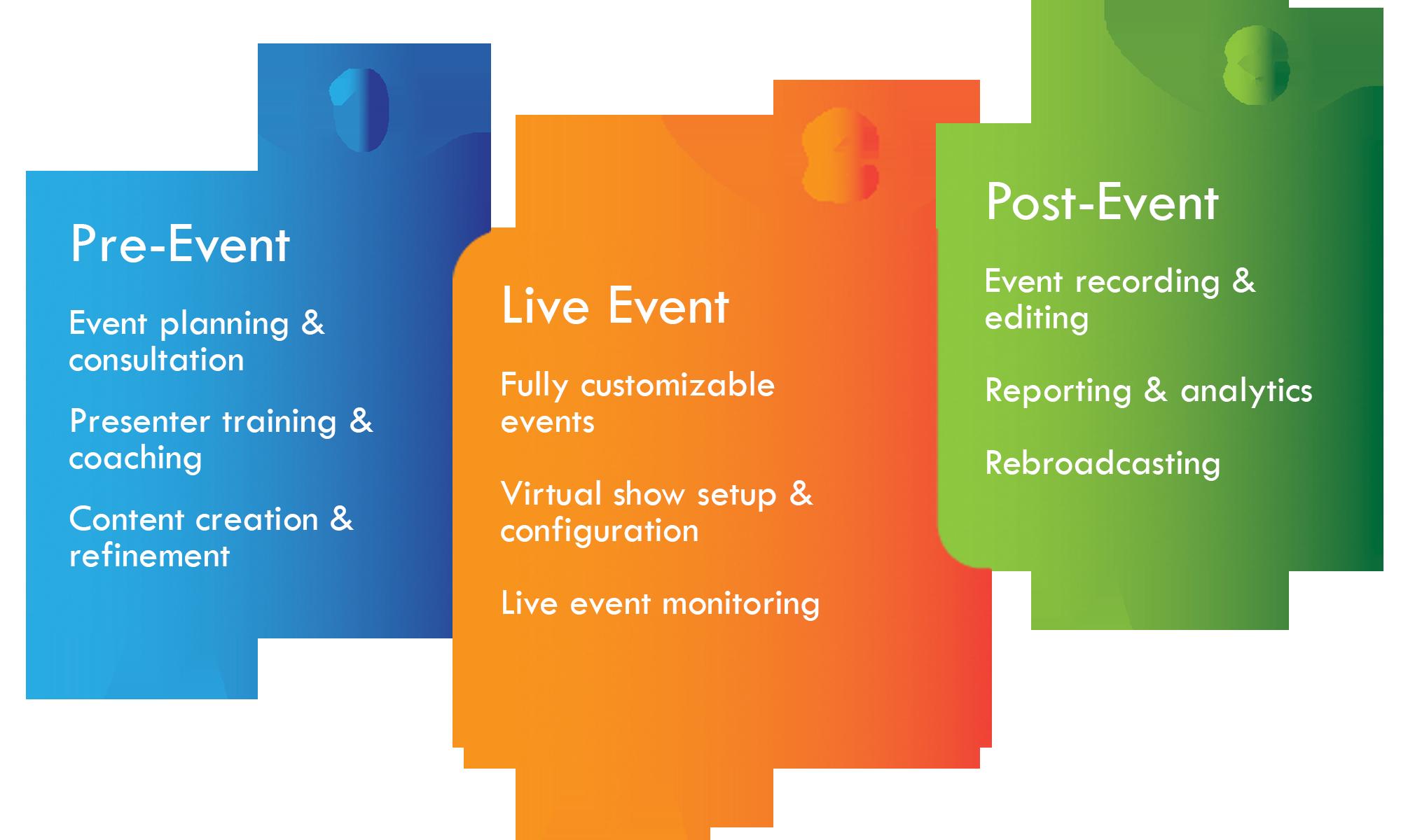 Pre Live Post Event graphic final - InteSolv